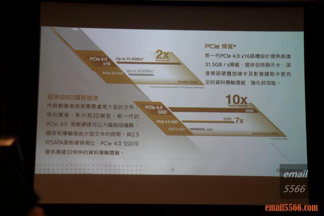 2020 AORUS x AMD 玩家體驗會-PCIe 頻寬+超高SSD讀取速度