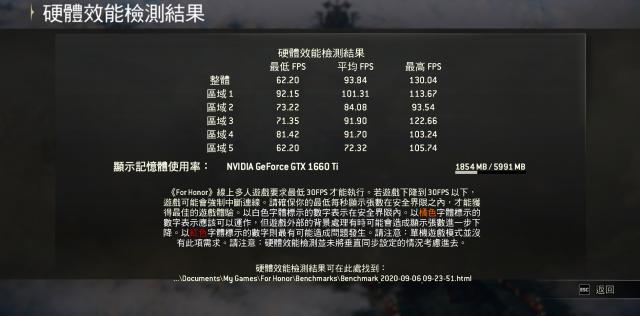 XPG XENIA女武神薩尼亞 電競筆電 1660Ti 開箱-榮耀戰魂