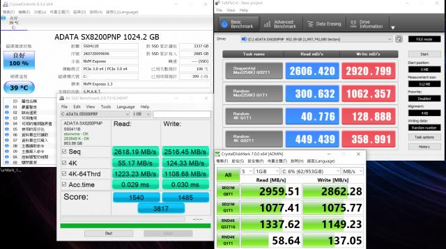 XPG XENIA女武神薩尼亞 電競筆電 1660Ti 開箱-硬碟讀寫效能測試