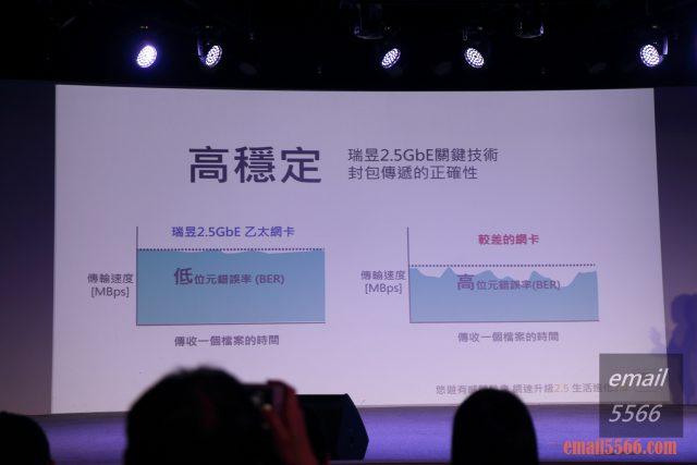 瑞昱Realtek 2.5GbE乙太網路 有感體驗會-高穩定