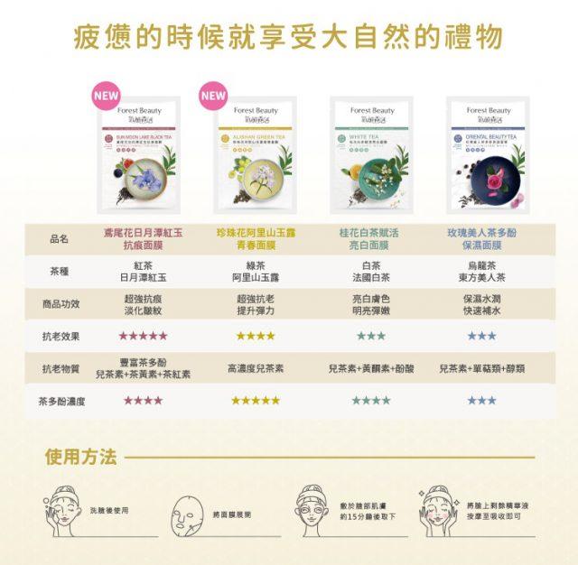 氧顏森活森果面膜系列茶面膜 回復年青的自己-氧顏森活DM面膜
