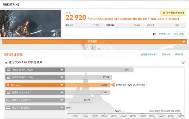 技嘉 AORUS 15P 極速神鷹 電競筆電 開箱-3080顯卡電競、360Hz螢幕更新-3DMark Fire Strike